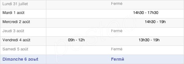 horaires d'ouverture de la Mairie De Lauroux