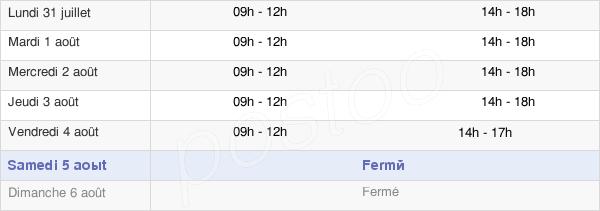 horaires d'ouverture de la Mairie De Creissan