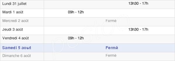 horaires d'ouverture de la Mairie De Saint-Guiraud
