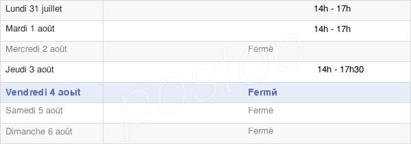 horaires d'ouverture de la Mairie De Saint Martin De L'Arcon