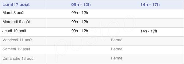 horaires d'ouverture de la Mairie De Ceyras