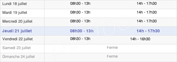 horaires d'ouverture de la Mairie De Grabels