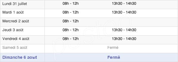 horaires d'ouverture de la Mairie De Saint-Félix-De-Lodez