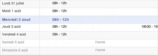 horaires d'ouverture de la Mairie De Saint-Vincent-De-Barbeyrargues