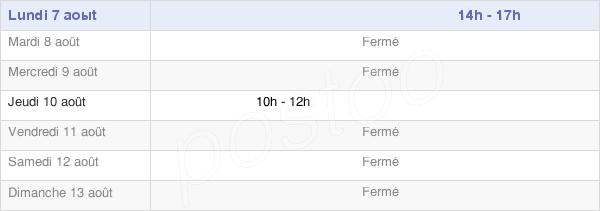 horaires d'ouverture de la Mairie De Rieussec