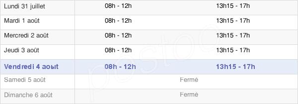 horaires d'ouverture de la Mairie De Lansargues