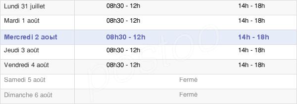 horaires d'ouverture de la Mairie De Saint-Jean-De-Védas