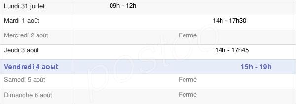 horaires d'ouverture de la Mairie De Lieuran-Cabrières