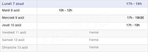 horaires d'ouverture de la Mairie De Saint-Jean-De-Cornies