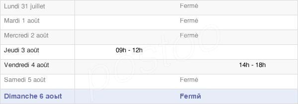 horaires d'ouverture de la Mairie De Popian