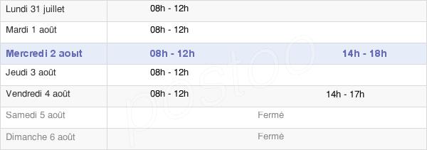 horaires d'ouverture de la Mairie De Vailhauquès