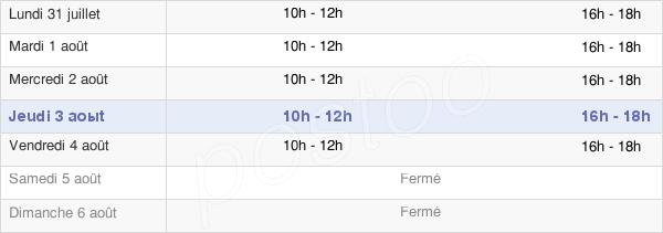 horaires d'ouverture de la Mairie De Coulobres