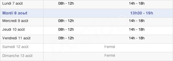 horaires d'ouverture de la Mairie De Sérignan