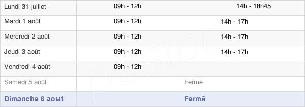 horaires d'ouverture de la Mairie De Plaissan