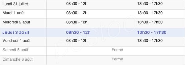 horaires d'ouverture de la Mairie De Nébian