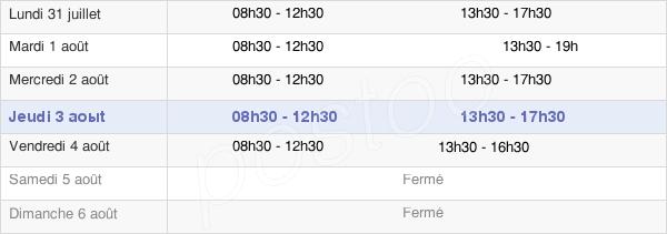 horaires d'ouverture de la Mairie De La Grande-Motte