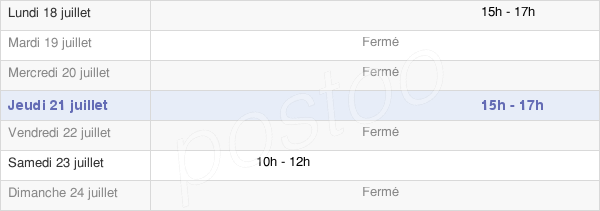 horaires d'ouverture de la Mairie De Montoulieu