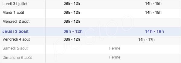 horaires d'ouverture de la Mairie De Thézan-Lès-Béziers
