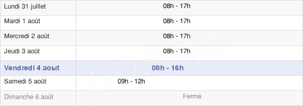 horaires d'ouverture de la Mairie De Lattes