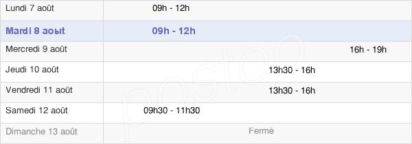 horaires d'ouverture de la Mairie De Bazoches-Les-Gallerandes