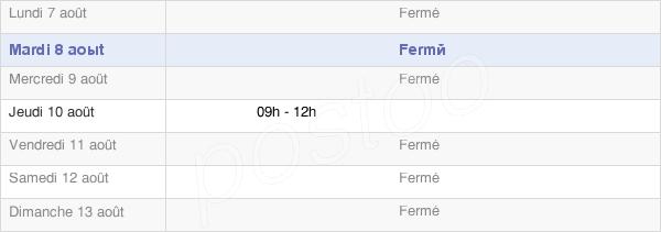 horaires d'ouverture de la Mairie De Feins-En-Gâtinais