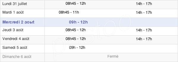 horaires d'ouverture de la Mairie De Lailly-En-Val