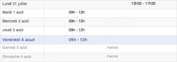 horaires d'ouverture de la Mairie De Saint-Firmin-Sur-Loire