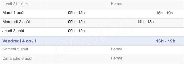 horaires d'ouverture de la Mairie De Noyers