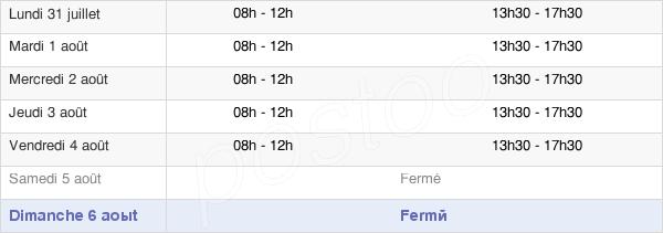 horaires d'ouverture de la Mairie De Saint André De Valborgne