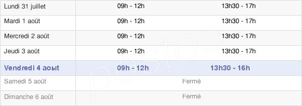 horaires d'ouverture de la Mairie De Laval-Pradel