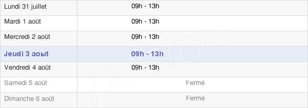 horaires d'ouverture de la Mairie D'Allègre-Les-Fumades