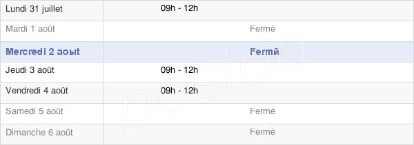 horaires d'ouverture de la Mairie De Saint Martial