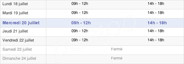 horaires d'ouverture de la Mairie De Milhaud