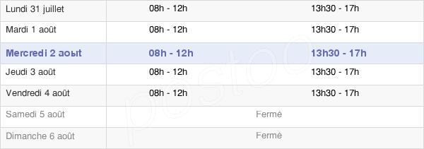 horaires d'ouverture de la Mairie De Cendras