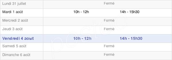 horaires d'ouverture de la Mairie De Bonnevaux