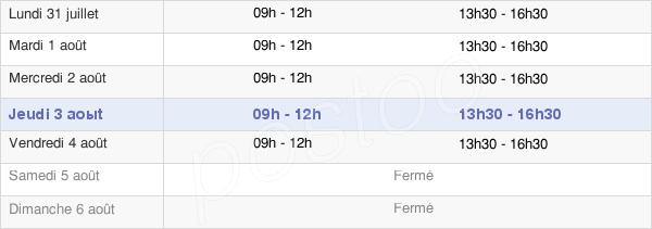 horaires d'ouverture de la Mairie De Saint-Florent-Sur-Auzonnet