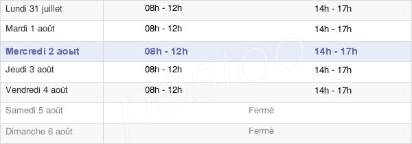 horaires d'ouverture de la Mairie De Branoux Les Taillades