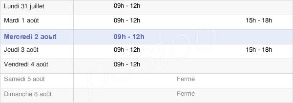 horaires d'ouverture de la Mairie De Portes