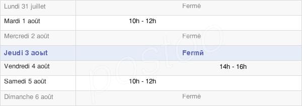 horaires d'ouverture de la Mairie De Soudorgues