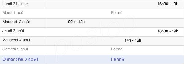 horaires d'ouverture de la Mairie De Vennecy