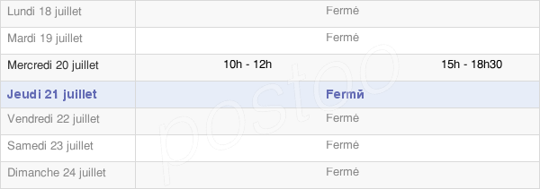horaires d'ouverture de la Mairie De Saint-Bonnet-De-Salendrinque