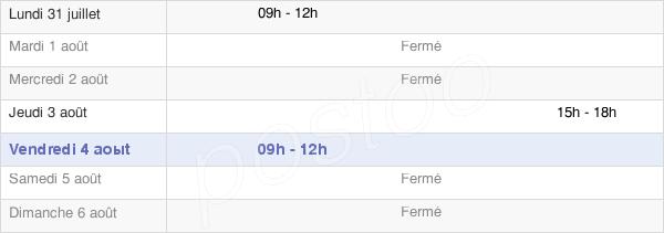 horaires d'ouverture de la Mairie De Baume-Les-Messieurs