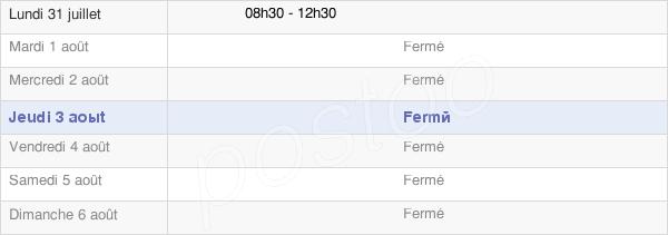 horaires d'ouverture de la Mairie De Fraroz