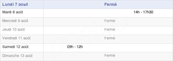 horaires d'ouverture de la Mairie Des Piards