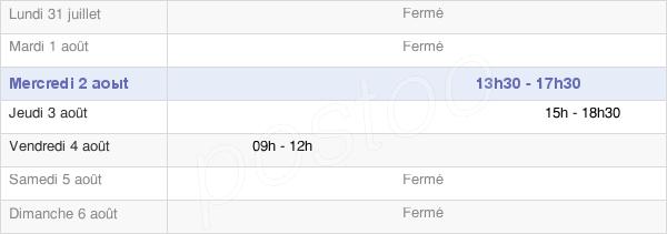 horaires d'ouverture de la Mairie De Lavigny