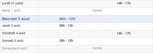 horaires d'ouverture de la Mairie De Cravant