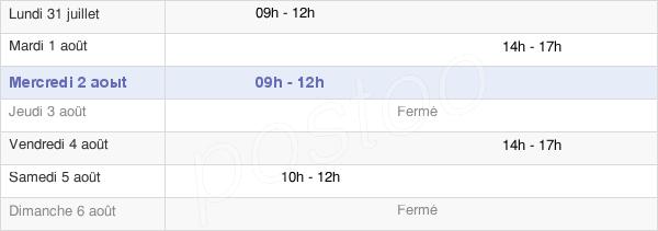 horaires d'ouverture de la Mairie De Saint-Maurice-Sur-Fessard