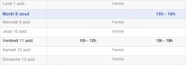 horaires d'ouverture de la Mairie De La Mouille