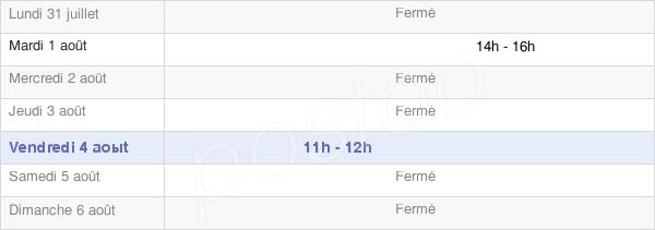 horaires d'ouverture de la Mairie De Besain