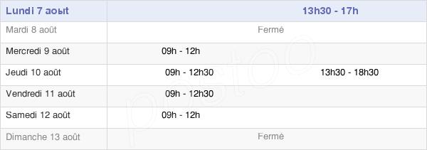 horaires d'ouverture de la Mairie De Montbouy